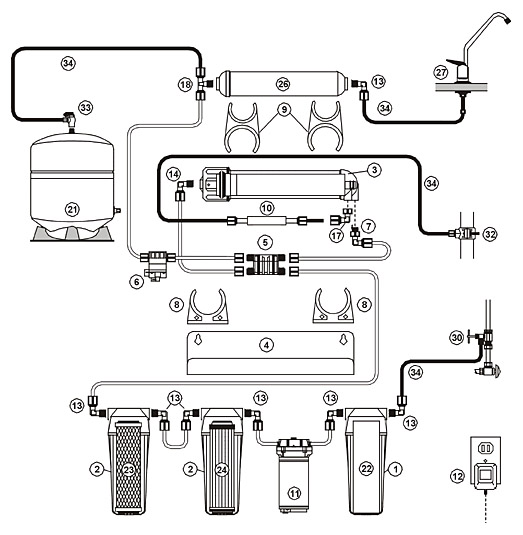 Greywater together with Demineralized Water Plant 942501 as well Custom Ro Systems besides Reverse Osmosis Water Filter System Replacement Parts in addition Pond filter vortex. on water purifier systems